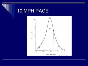 10-mph-pace-image